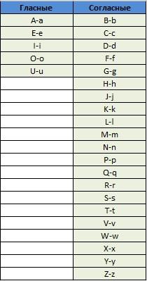английский алфавит с картинками и звуком
